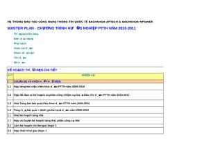 Mẫu. roject_Plan_PTTH.2010-2011.xls