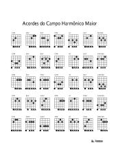 acordes do campo harmônico maior.pdf