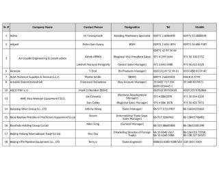List of Companies.xlsx