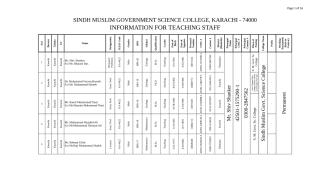 Proforma for College Side Teaching and Non-Teaching.xls