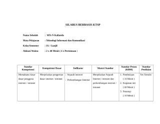 SILABUS MTs N KLD.doc